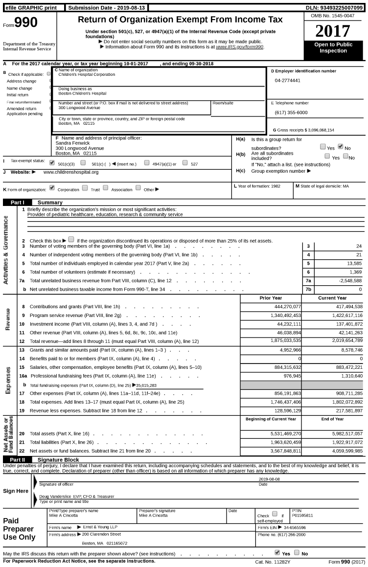 Image of first page of 2017 Form 990 for Boston Children's Hospital