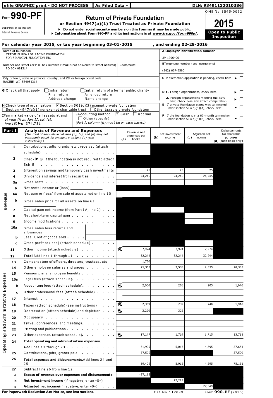 Image of first page of 2015 Form 990PF for Credit Bureau of Racine Foundation for Financial Education