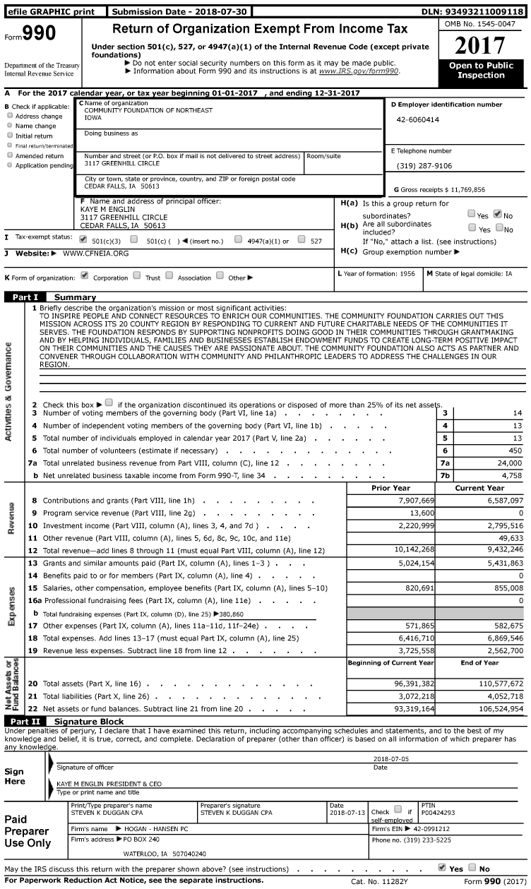 Image of first page of 2017 Form 990 for Community Foundation of Northeast Iowa
