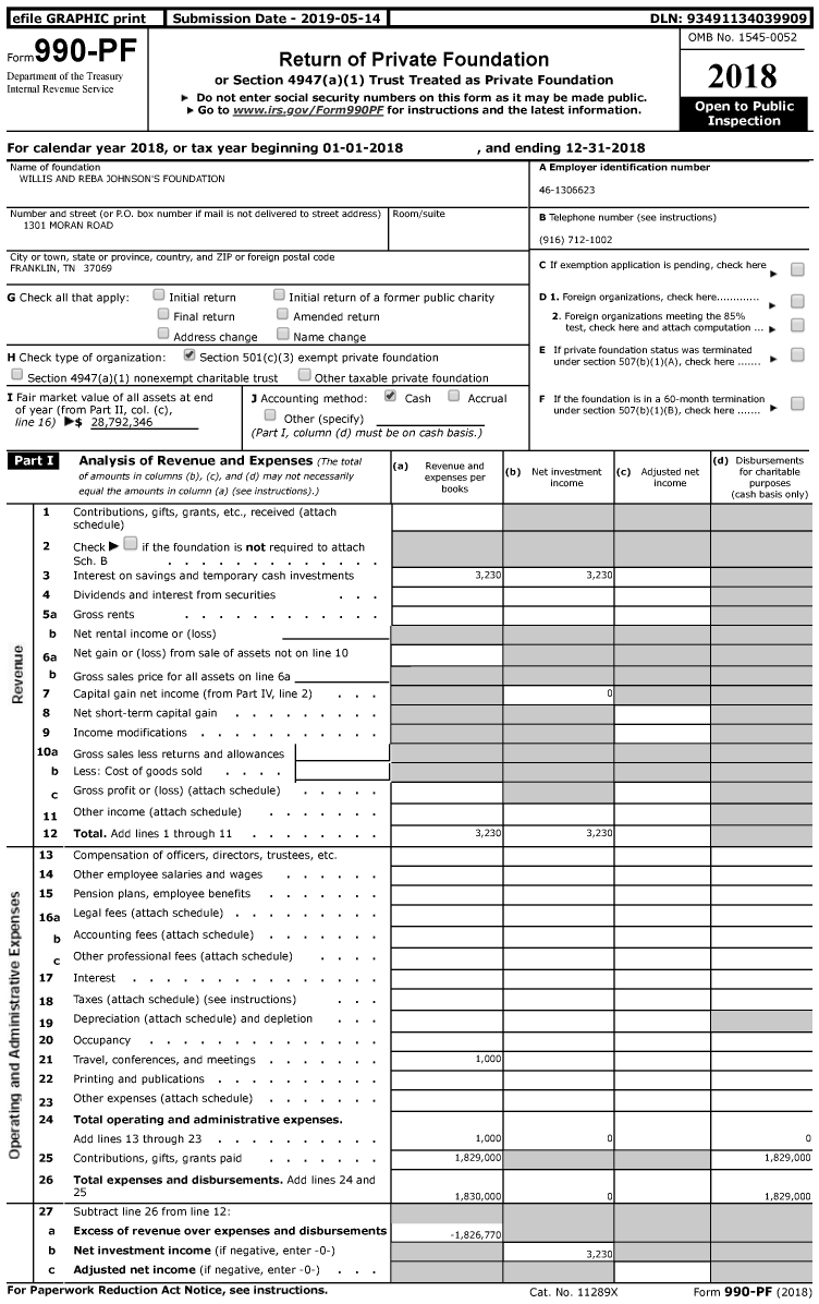 Image of first page of 2018 Form 990PF for Willis and Reba Johnson's Foundation
