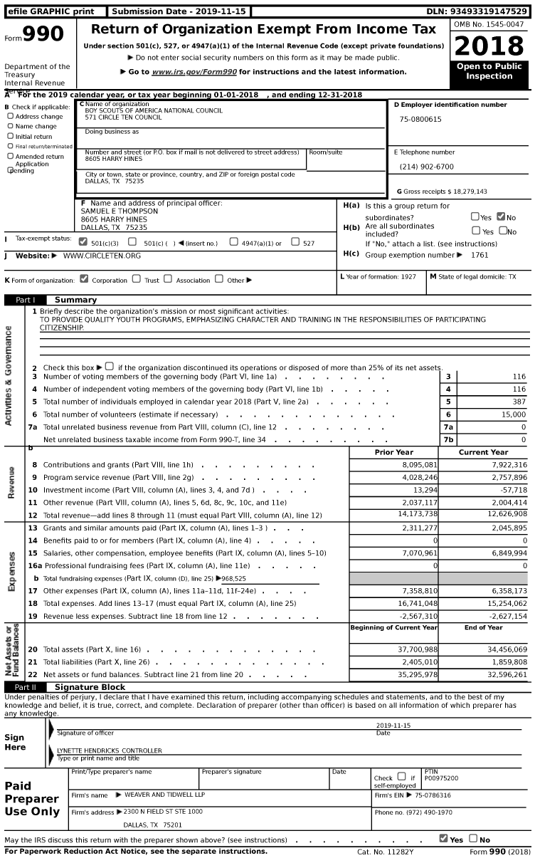 Image of first page of 2018 Form 990 for Boy Scouts of America - 571 Circle Ten Council