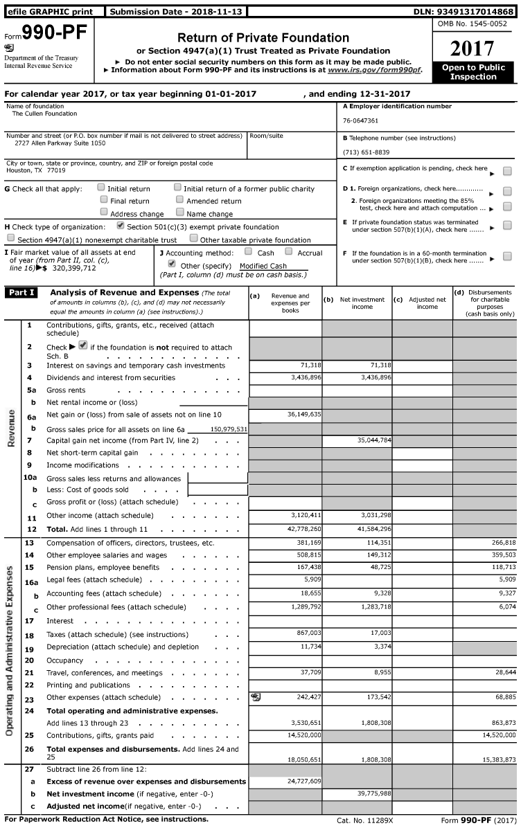 Image of first page of 2017 Form 990PF for Cullen Foundation