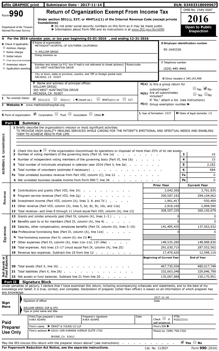 Image of first page of 2016 Form 990 for Methodist Hospital of Southern California